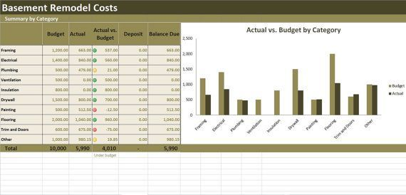 Basement Remodel Costs Calculator Excel Template by Excel4U - Pricing Spreadsheet Template