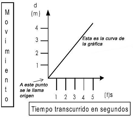 Ananálisis Gráfico Para Qué Estudiar El Análisis Gráfico Dice Un Viejo Proverbio Chino Que Una Imagen Vale Por Mi Graficos Proverbios Palabras