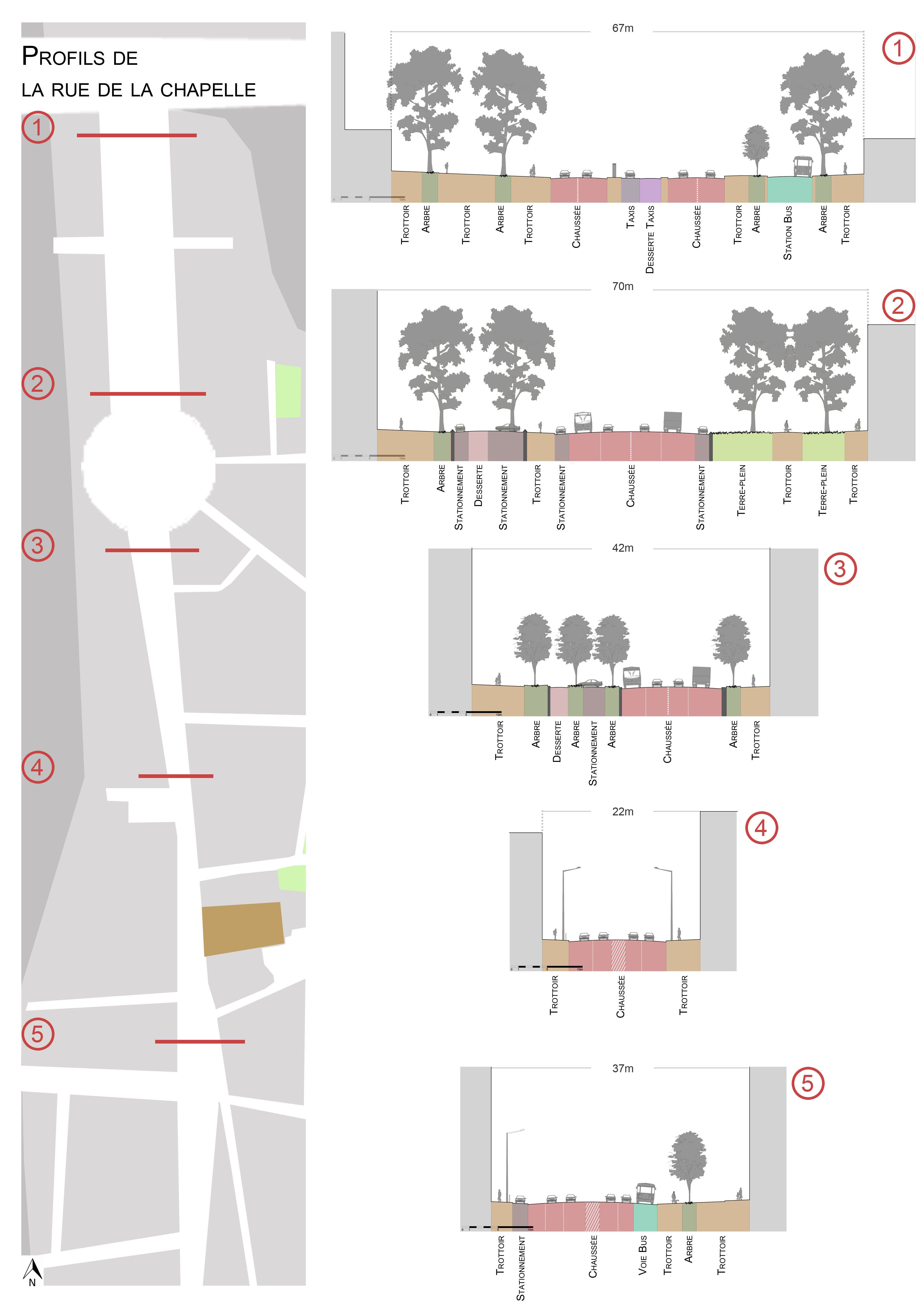 Street Furniture Design Guidelines street section 1 | diagramas y conceptuales | pinterest | street