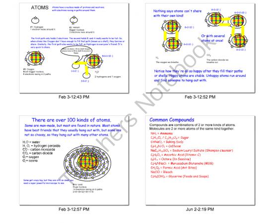 Smartboard lesson on atoms elements and basic chemistry from smartboard lesson on atoms elements and basic chemistry from velerion damarke on teachersnotebook urtaz Images