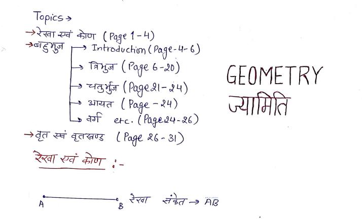 Geometry Handwritten Notes in Hindi PDF Download   Maths