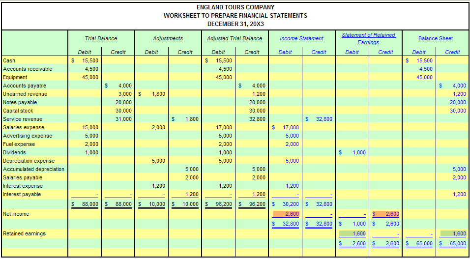 trial balance sheet format pdf
