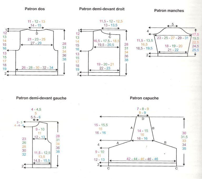 misure 3 mesi fino a 2 anni – ferri 3,5 e 4 ORSETTO da un modello di Phildar(catalogo n 74 collezione speciale bebe):si compera qui: misure 3-6-12-18-24 mesi ferri:3,5 e 4 da 5 a 7 gomitoli …