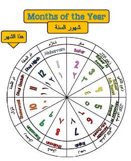 Hijri Islamic Calendar Wall Bulletin Board Display Sets Arabic English Tj Homeschooling