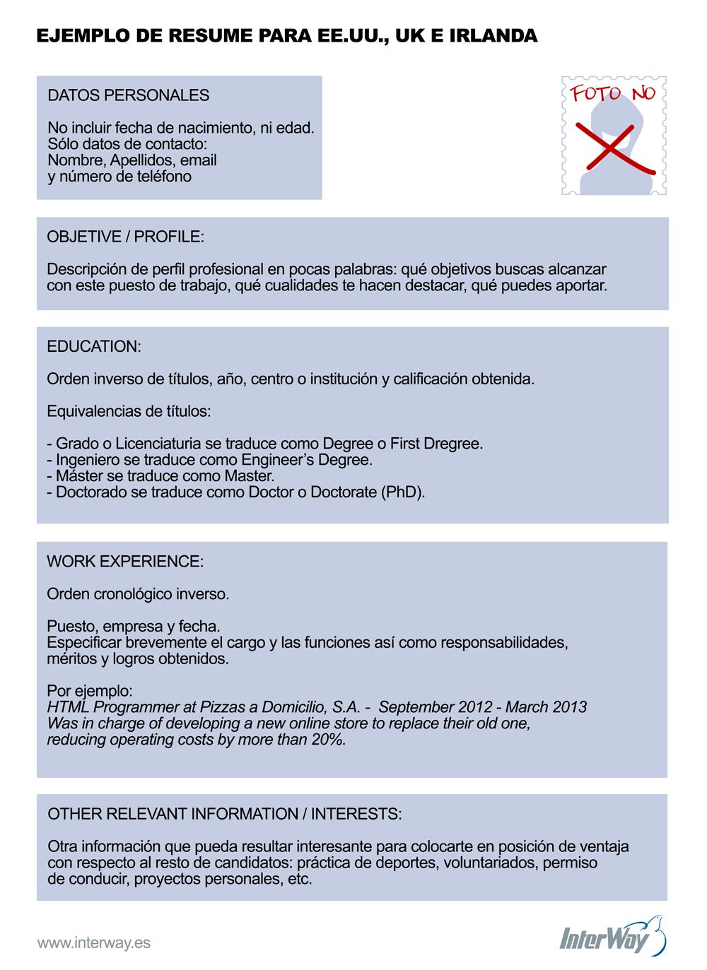 curriculum en ingls para trabajar en usa uk irlanda infografia infographic empleo tics y formacin empleosirlandacmo haceranunciosmedios - Como Hacer Un Resume En Ingles