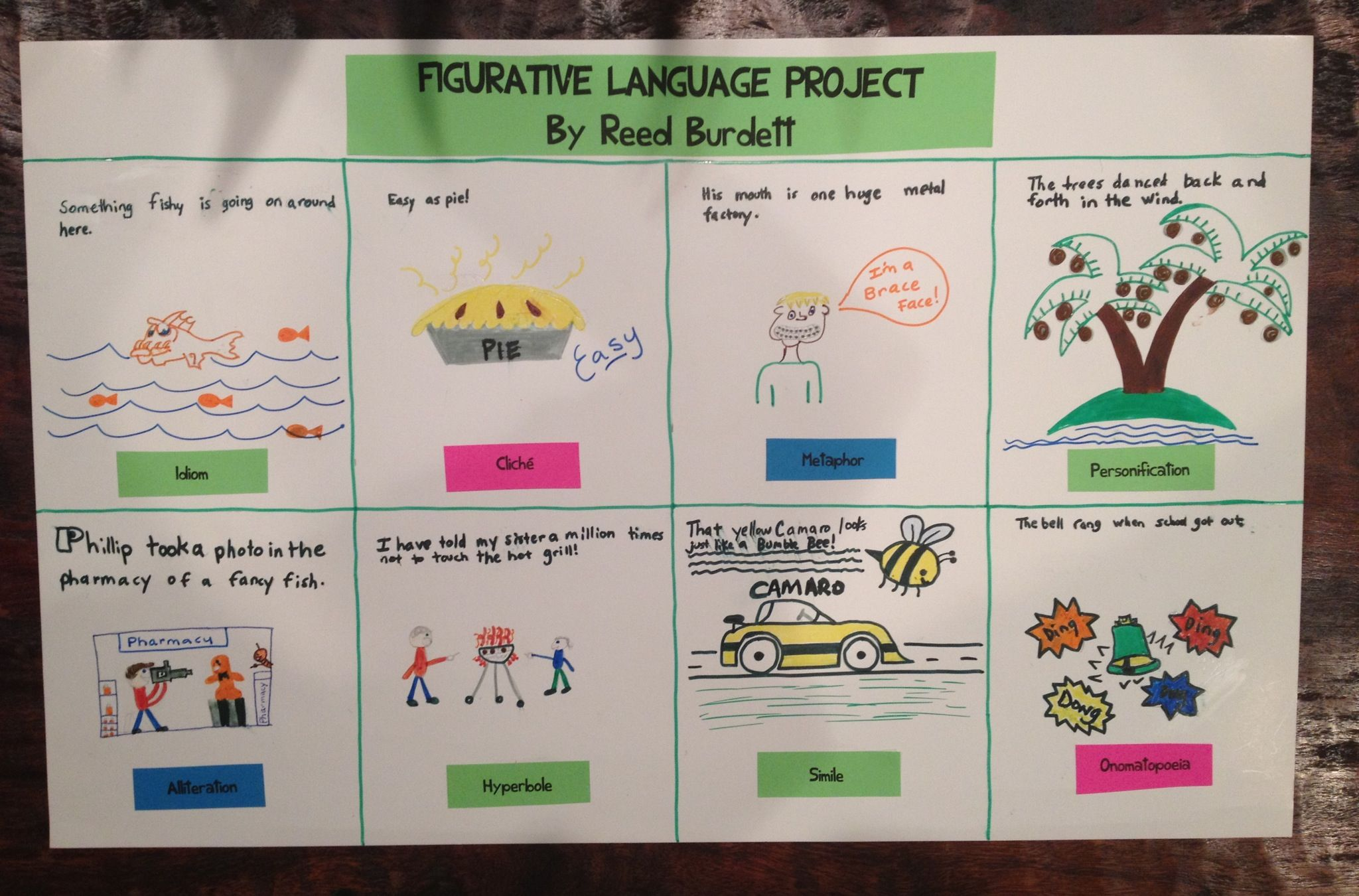 Figurative Language Project