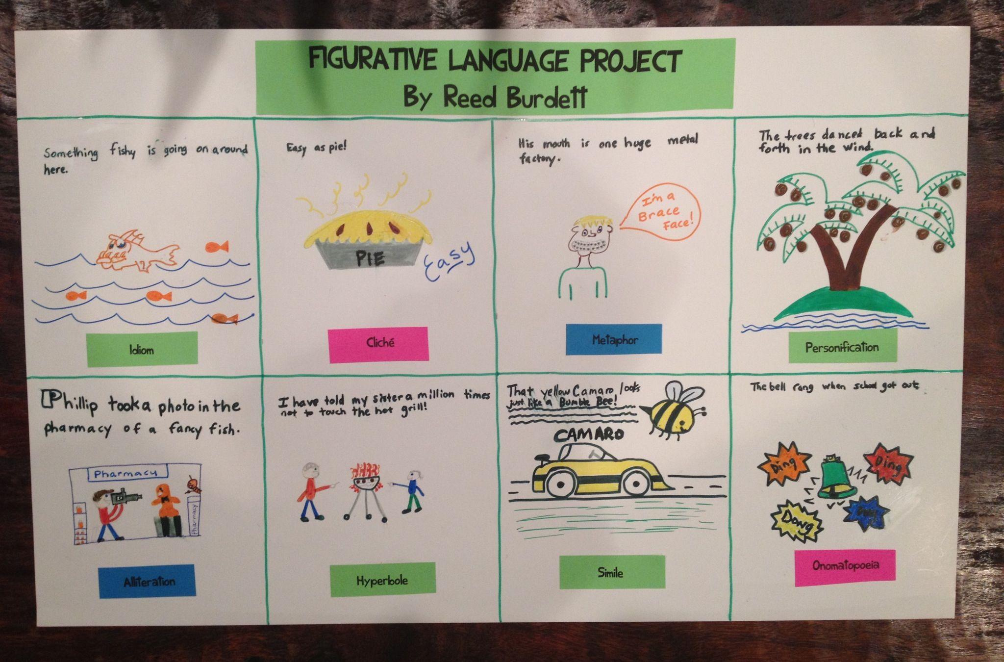 Figurative Language Project