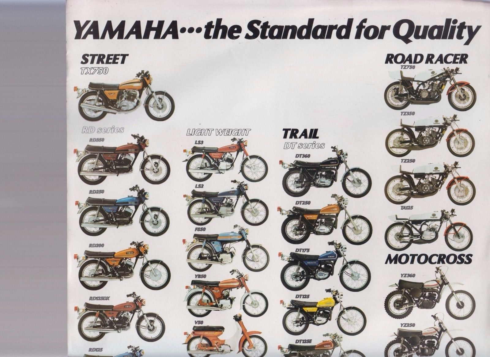 Yamaha RD 125 250 350 TX 750 DT 360 250 Ty 250 TX 750 YZ 360