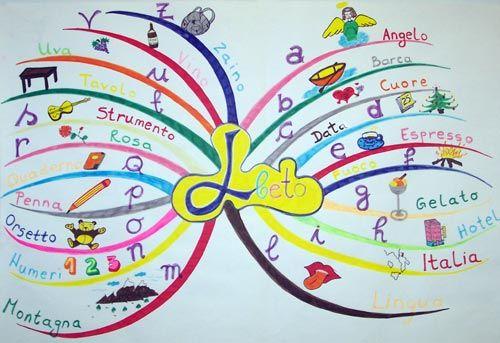 Skola Stranih Jezika Peace Symbol Linkedin Peace