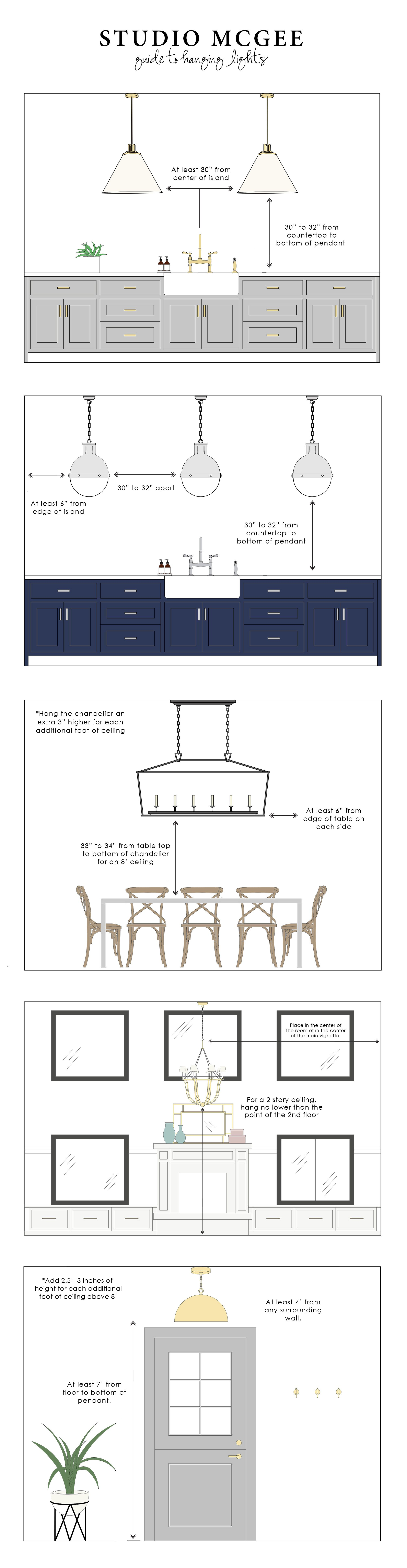 Studio Mcgee S Guide To Hanging Lights Kitchen Lighting Over