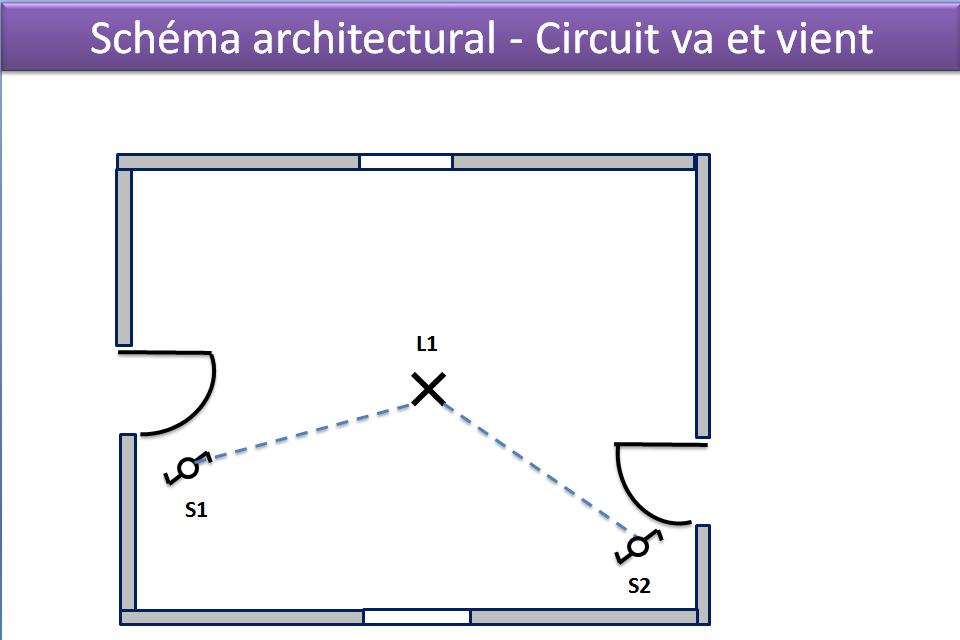 Comment Brancher Un Va Et Vient Avec 2 Interrupteurs Schemas De Branchement Schema Schema Electrique Interrupteurs