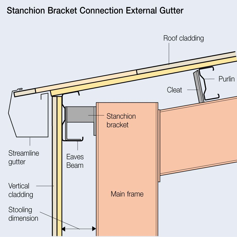 Pin On Structural