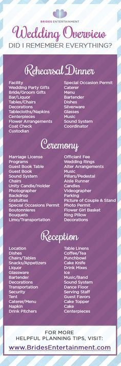 Don T Forget A Single Detail For Your Wedding Rehearsal Ceremony Or Reception With The Brides Entertainment Did I Remember Everything Checklist