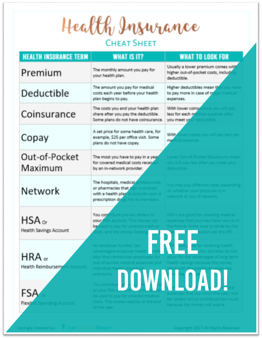Free Health Insurance Cheat Sheet Definitions and how it