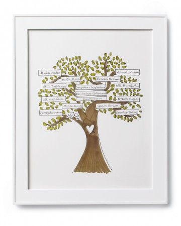 Make a family tree name labels family tree templates for Martha stewart gift tag template