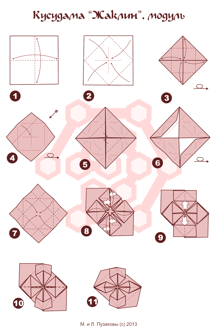 Jacqueline scheme kusudama kusudama origami pinterest click through for full diagram pooptronica