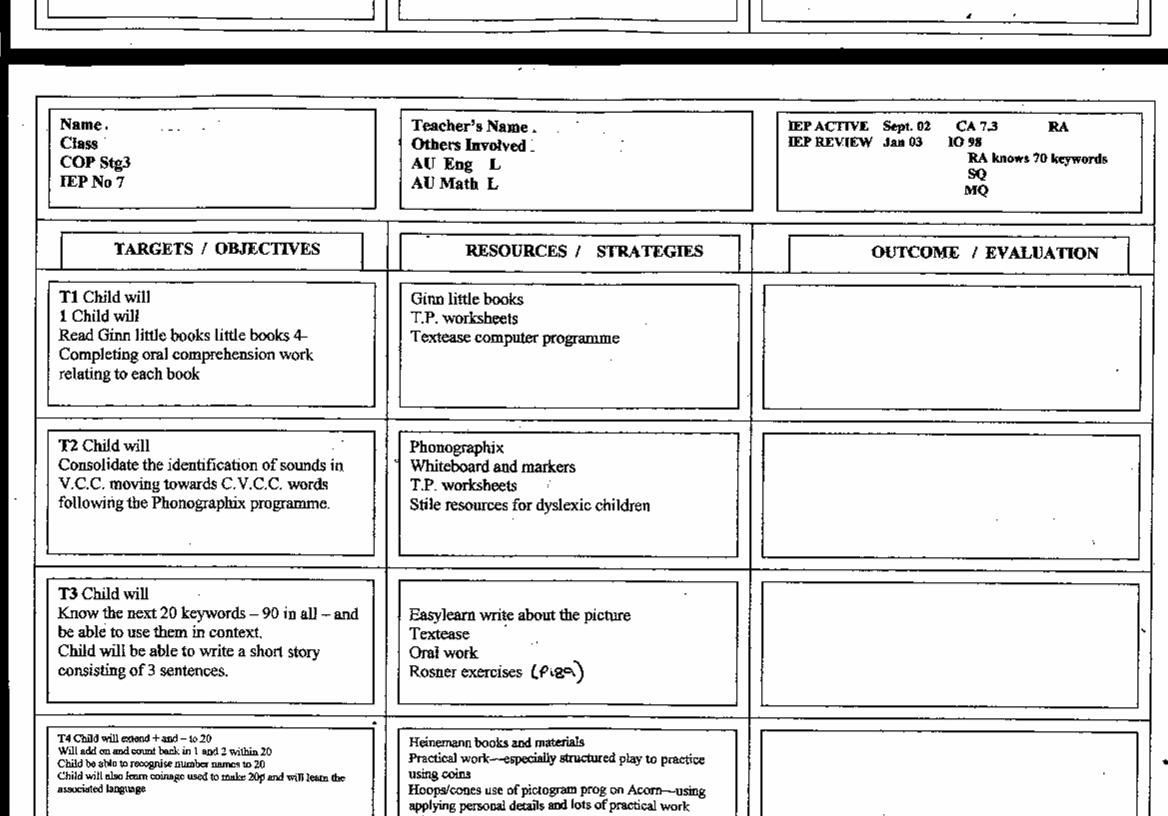 professional development plan sample templates