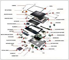 Laptop Part Install Or Replace Laptop Parts Laptop Repair Computer Projects