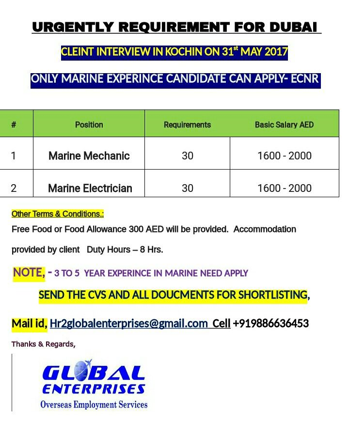 URGENTLY REQUIREMENT FOR DUBAI CLIENT INTERVIEW IN COCHIN ON 31st