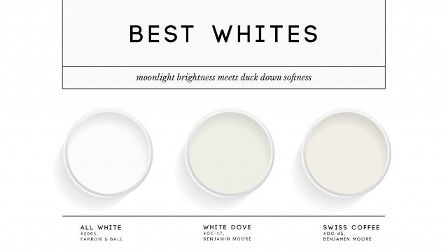 Best White Paint Colors All White Farrow And Ball Benjamin Moore