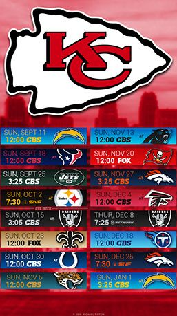Kansas City Chiefs Wallpapers Kansas City Chiefs Chiefs Wallpaper Kansas City Chiefs Football