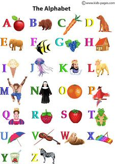 Aprender Ingles Escuchando: abecedario en ingles para niños