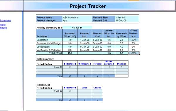 Project Management Dashboard Template Can Carry Multiple
