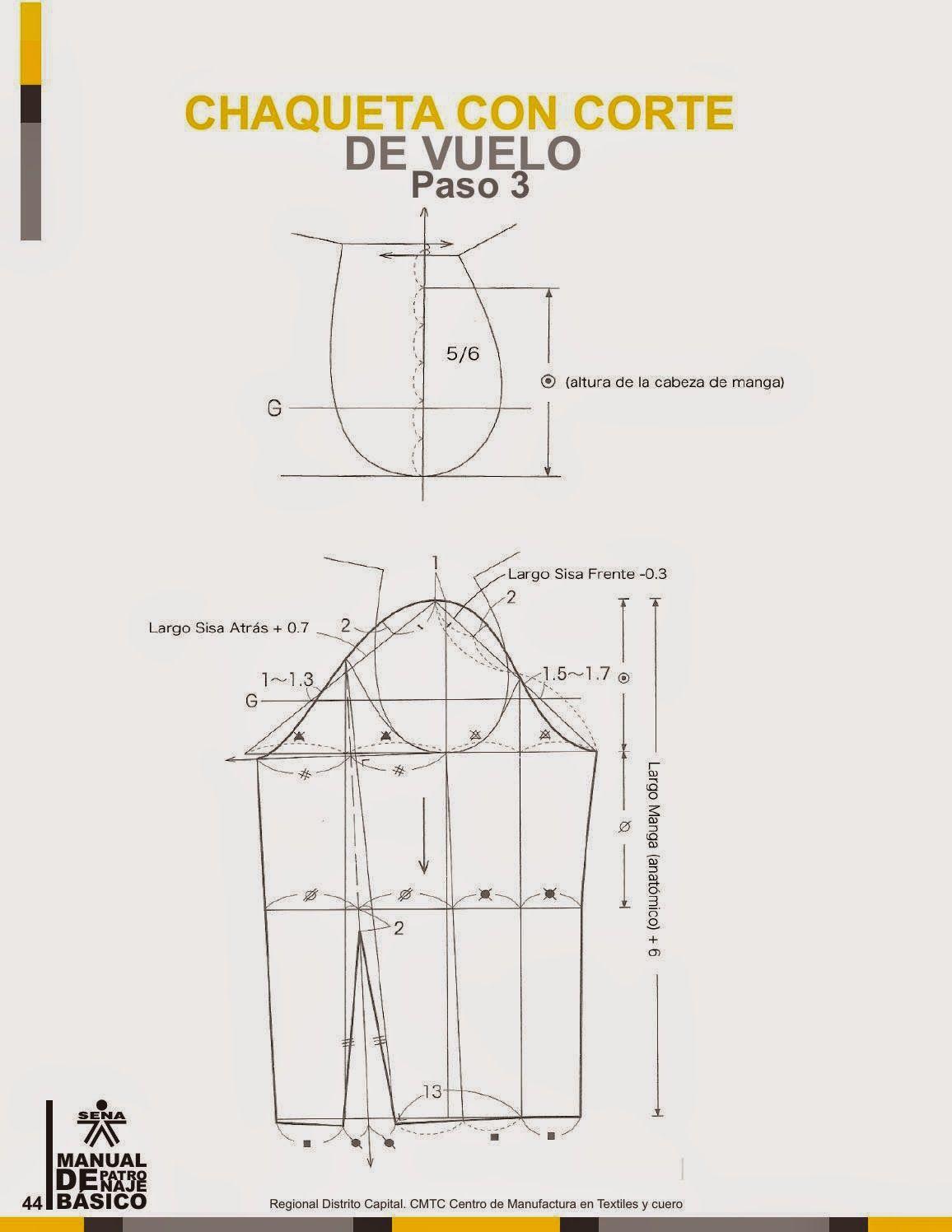Manual De Patronaje Basico E Interpretacion De Disenos