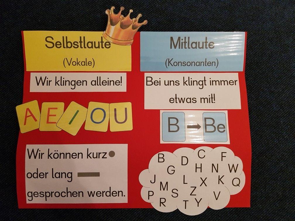 Pin Von Julia Neumann Auf Grundschulen Pinterest