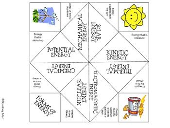 Forms Of Energy Cootie Catcher  Catcher Physical Science And School