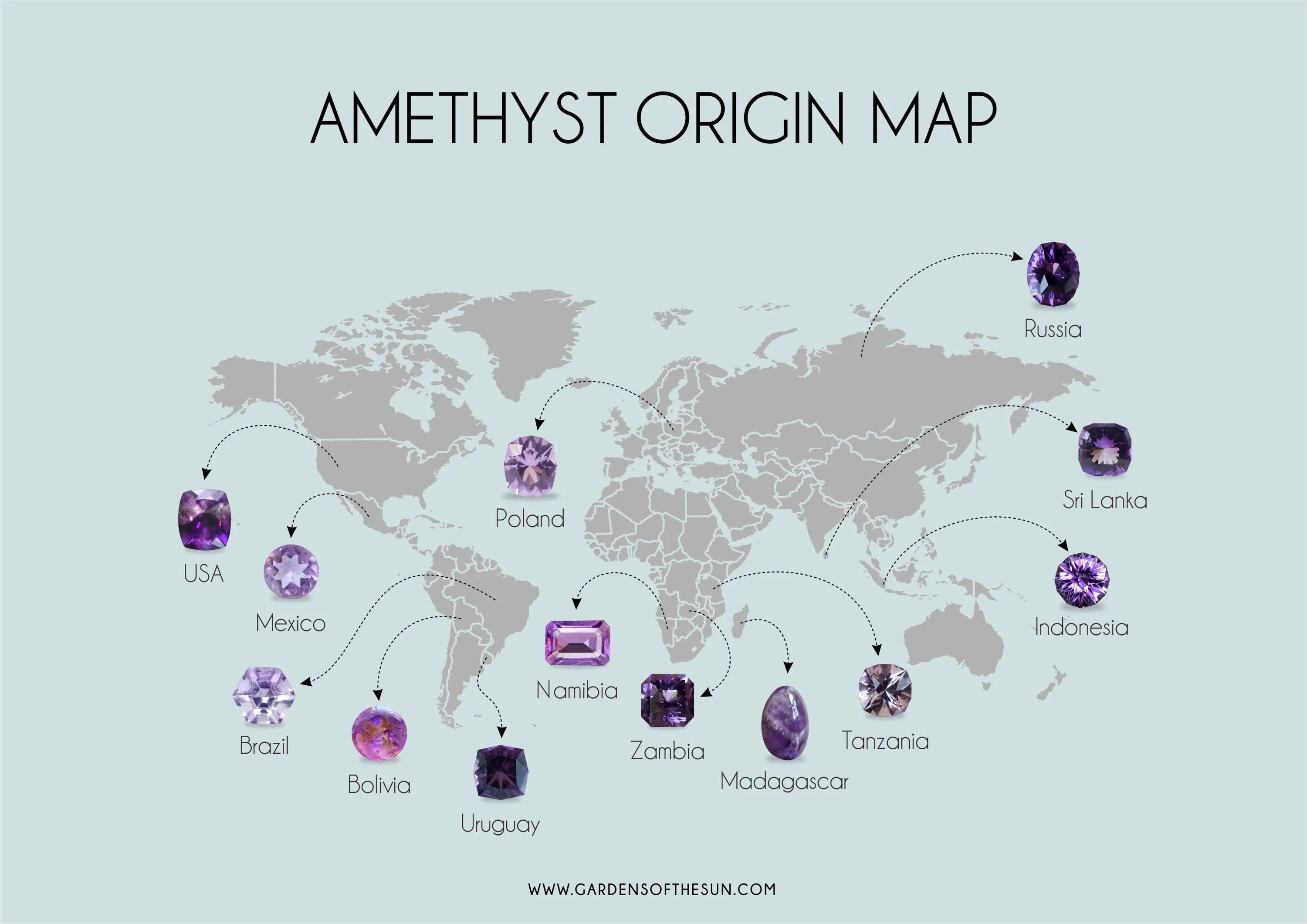130 Blog Gardens Of The Sun Ethical Jewelry Ideas In 2021 Ethical Jewelry Birthstones Jewelry