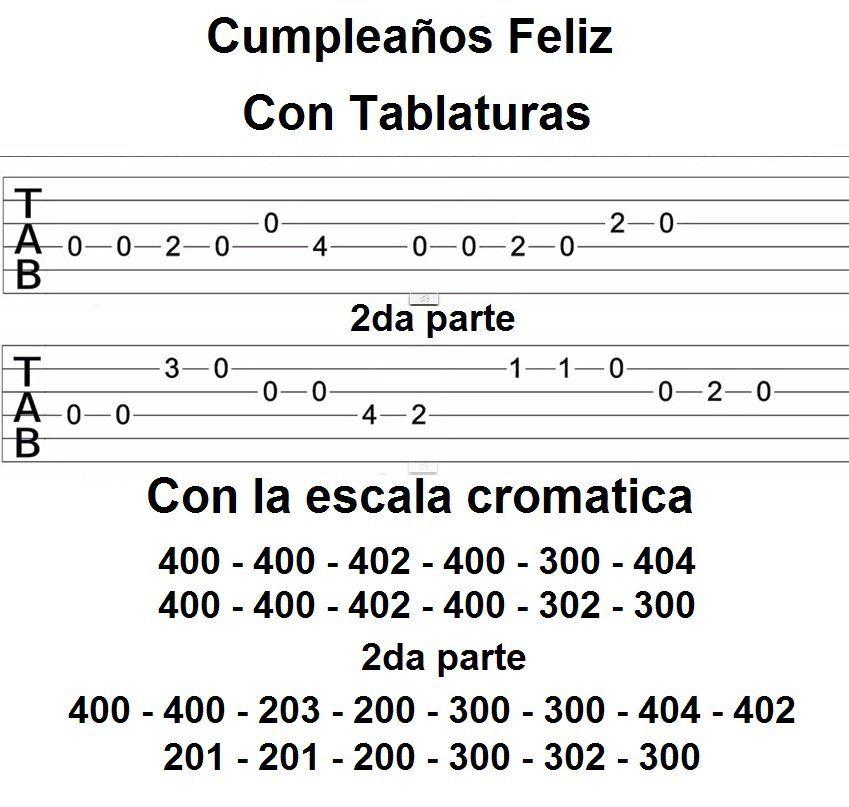 Partituras Para Guitarra Faciles Con Numeros Cerca Amb Google Partitura Para Guitarra Tablaturas Guitarra Canciones De Guitarra