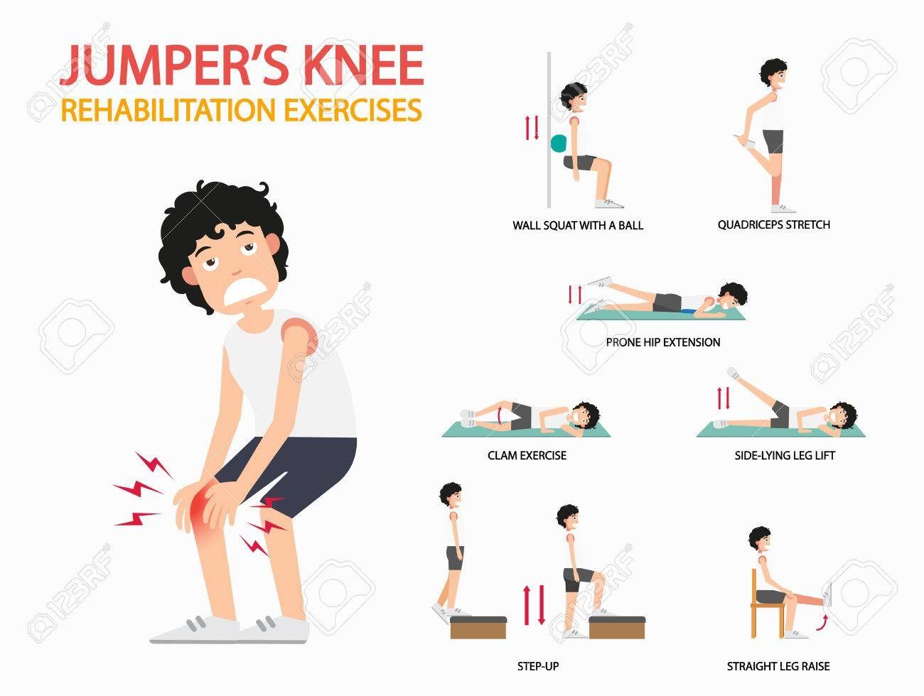Jumper S Knee Rehabilitation Exercises Infographic Vector Illustration Rehabilitation Exercises Knee Exercises Bad Knee Workout