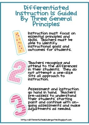 5 must-knows about differentiating