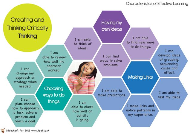 critical thinking in the early years foundation stage This factsheet focuses on children's mathematical development, which is explored in the area of learning and development entitled problem solving, reasoning and numeracy (psrn) in the early years foundation stage (eyfs) (dcsf, 2008.