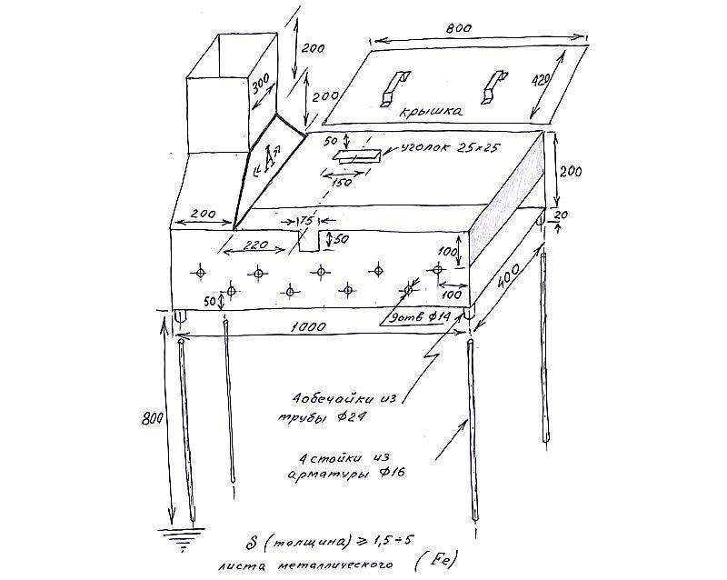 Домик для колодца своими руками - инструкция поэтапно 496