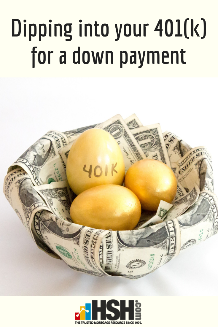 Using 401(k) for Down Payment on House (With images ...