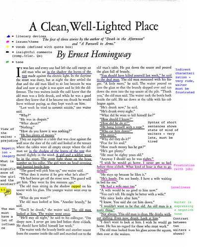 Sample Annotated Hemingway1 Teaching Literature Student English Class