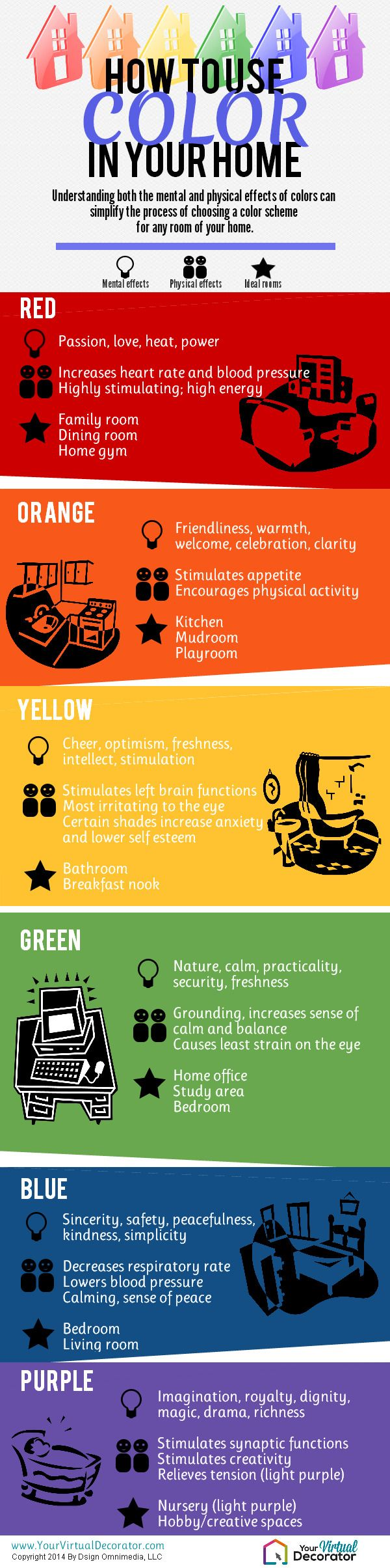 Amazing How To Use Color In Your Home. This Chart Shows You The Psychological And  Physical Pictures