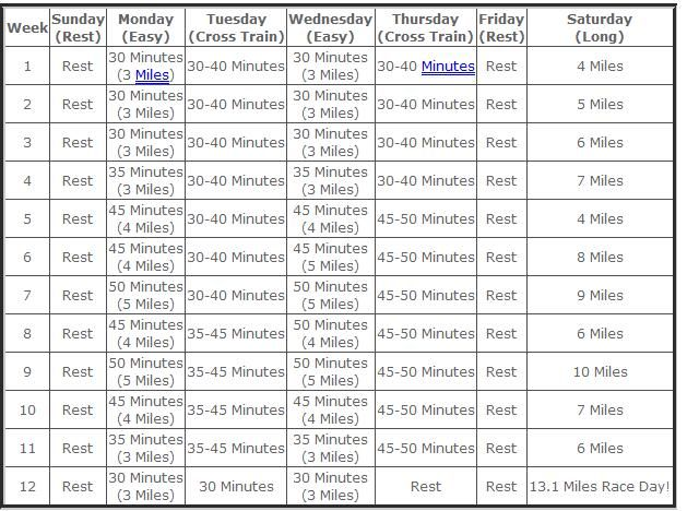 Half Marathon Training Schedule If Running Regularly  Mi XWk