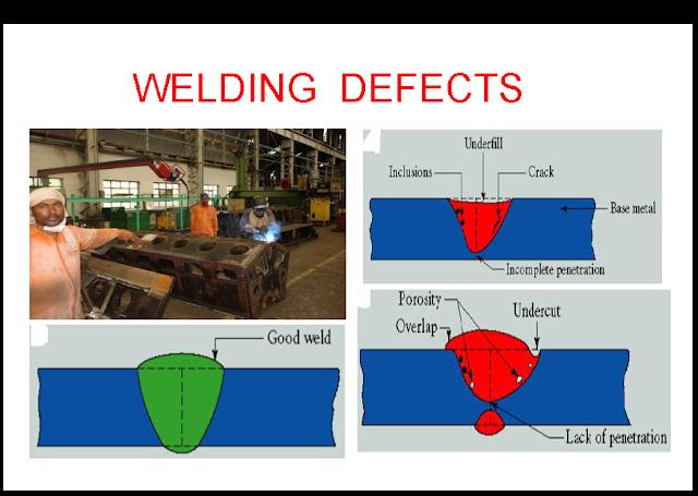 WELDING DEFECTS PPT Welding, Ppt, Mechanical engineering