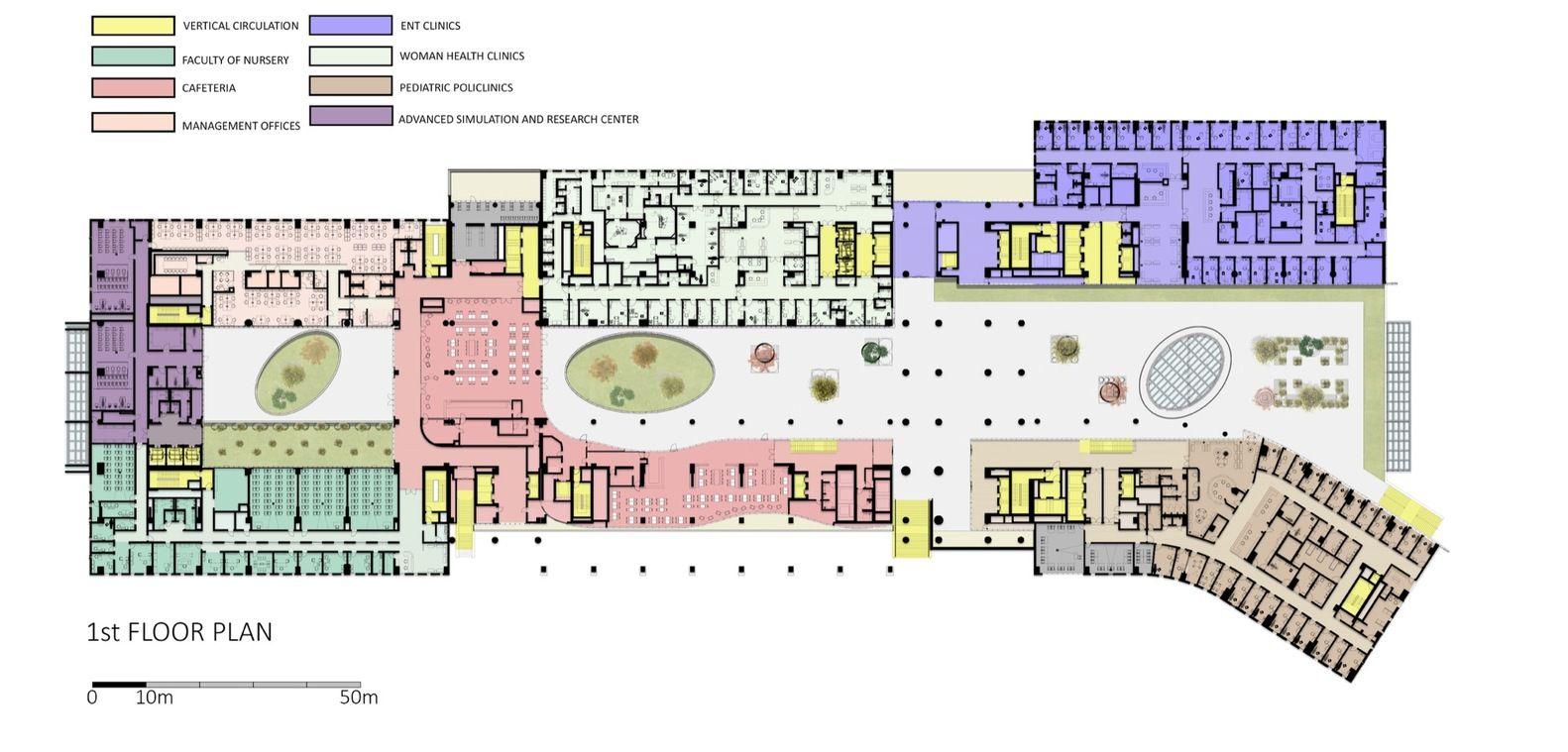 Gallery Of Koc University Medical Sciences Campus Kreatif