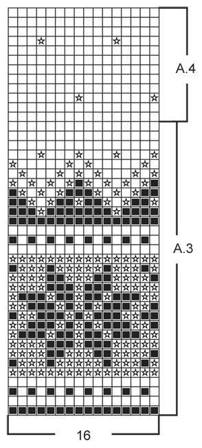 Photo of Chamonix / DROPS 142-16 – Kostenlose Strickanleitungen von DROPS Design