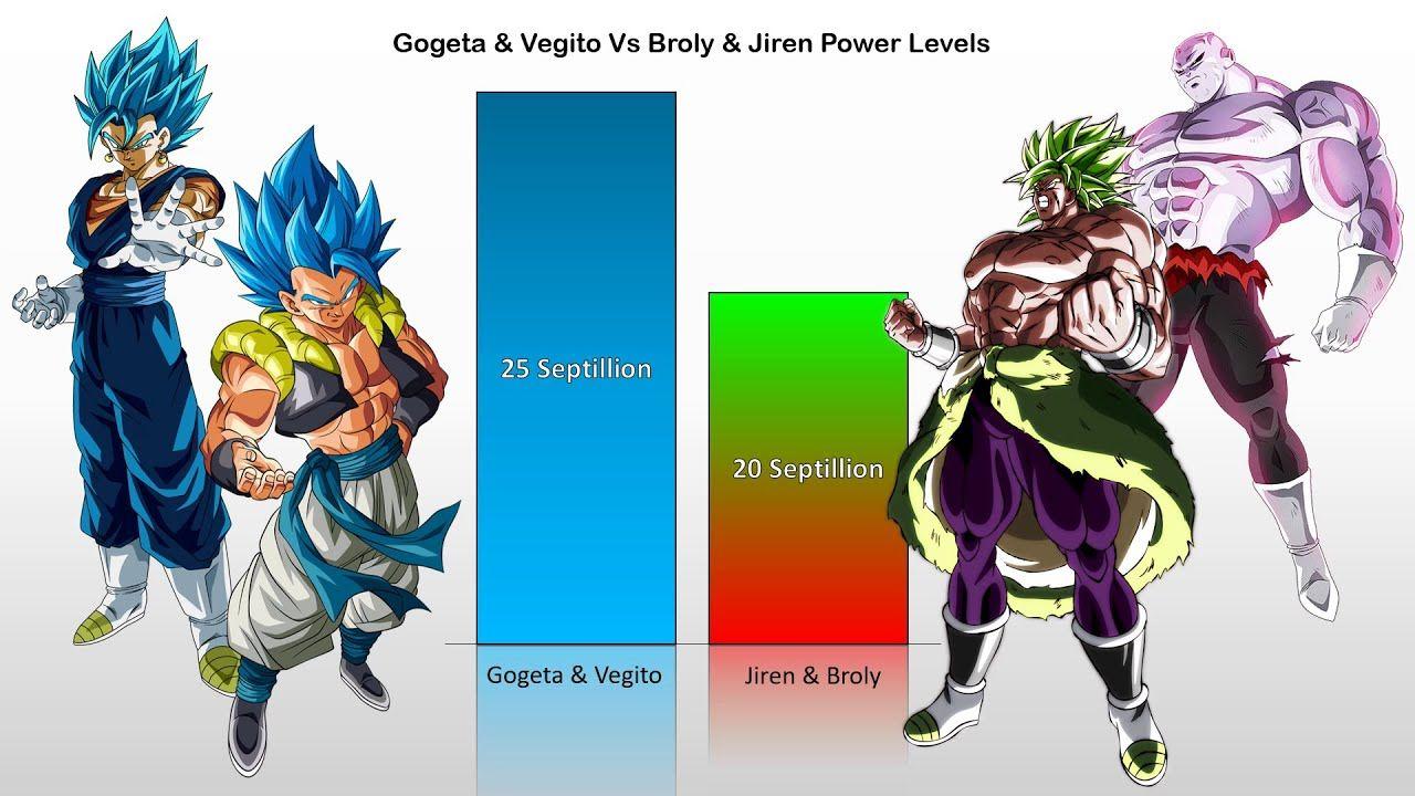 Gogeta Vegito Vs Broly Jiren Power Levels Over The Years In 2021 Gogeta And Vegito Gogeta Vs Vegito Over The Years