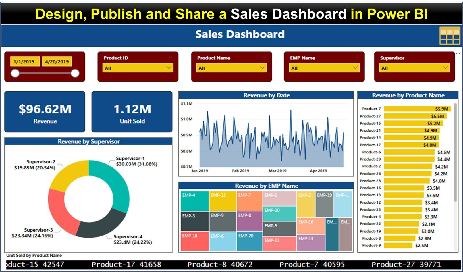 Design Publish And Share A Sales Dashboard In Power Bi