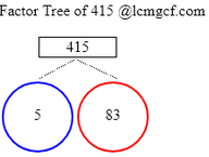 Factors of 415 | Find the Factors of 415 by Factoring Calculator -  lcmgcf.com in 2020 | Greatest common factors, Factors, What is meant