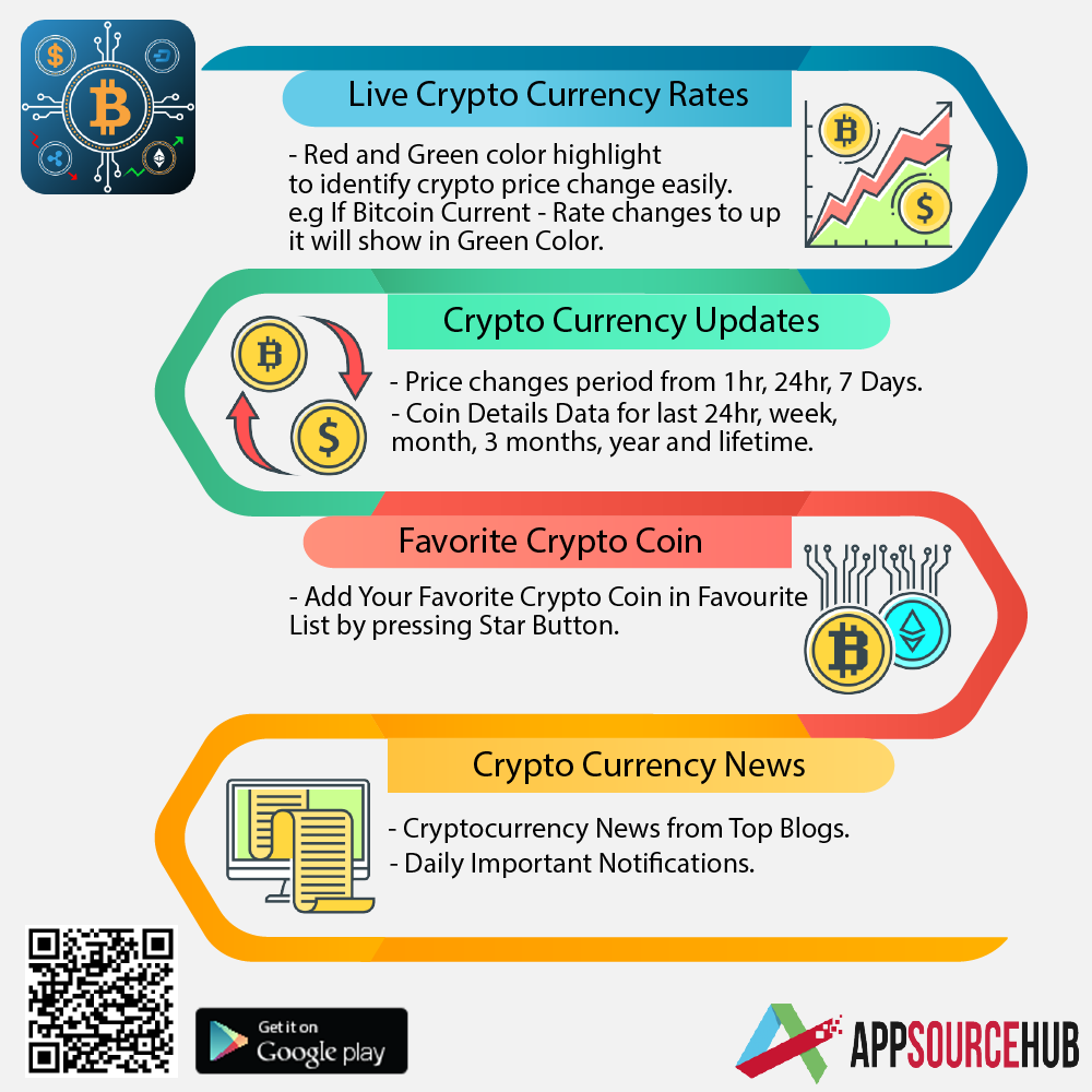 cryptocurrency price list 7 days
