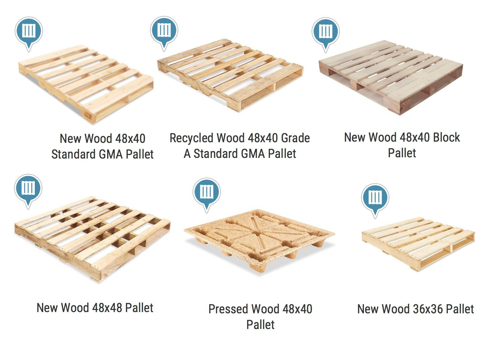 Popular Pallet Types Pallet Size Wood Pallets Wooden Pallet Size