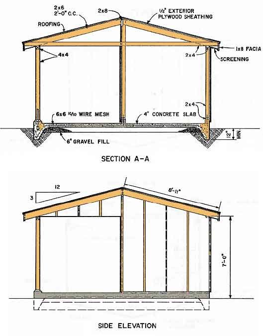Shed blueprints 12 16 how to build a shed projects for Prefab gambrel roof trusses