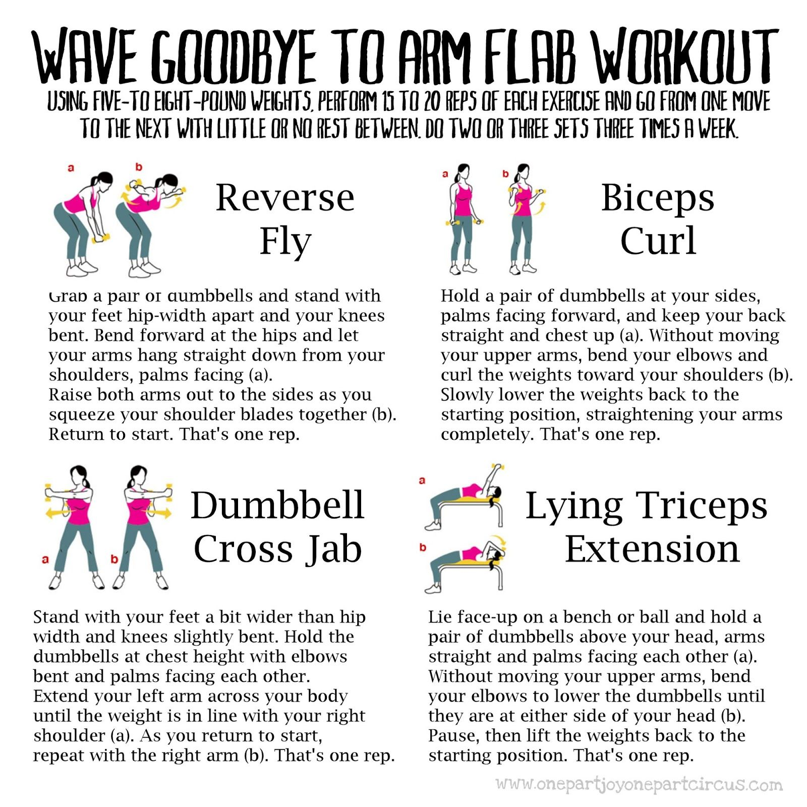 Goodbye arm flab workout using five to eight pound weights fitness workouts xflitez Images